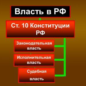Органы власти Кочкурово
